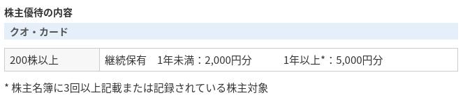 福田組株主優待