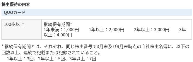 日本取引所グループ優待